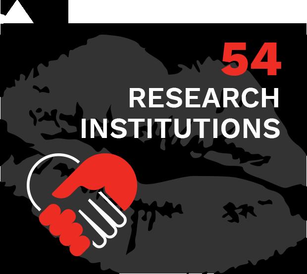54 institutions